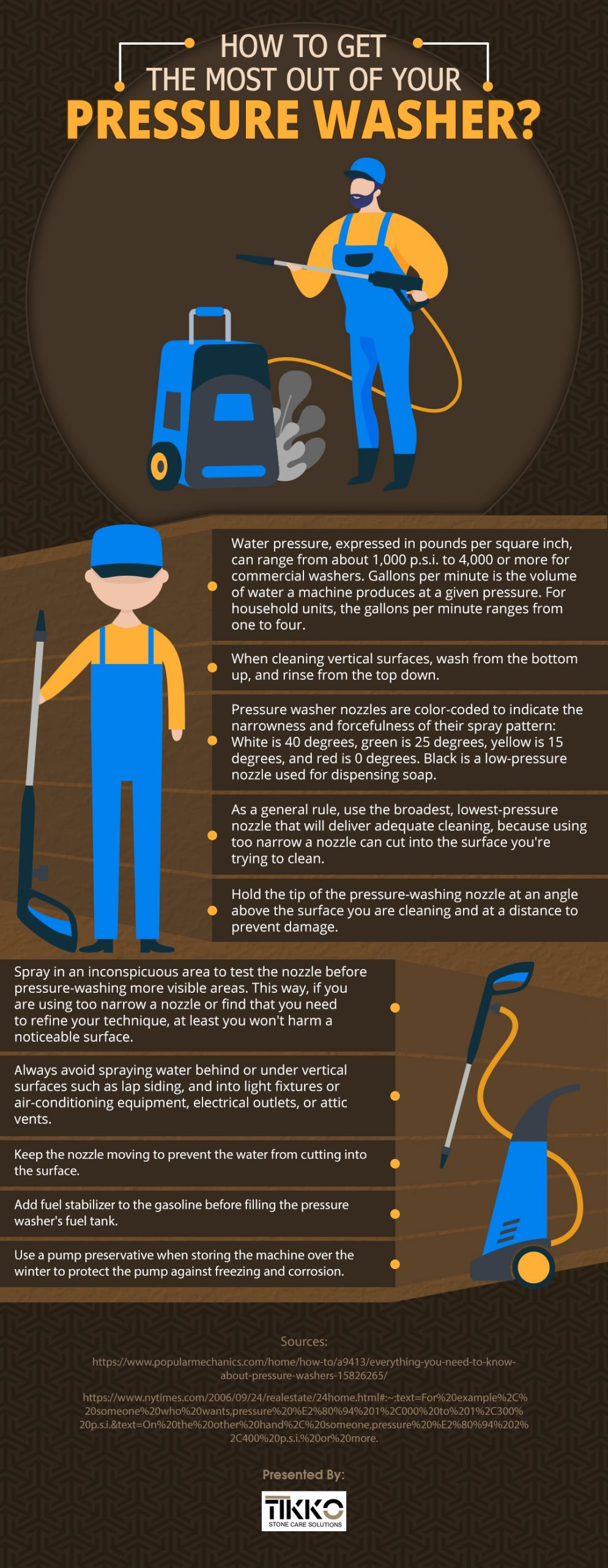 [Infographic] How to get the most out of your pressure washer?